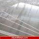 خریدار ورق آلومینیوم آلیاژی 2024 اروپایی در بازار تهران