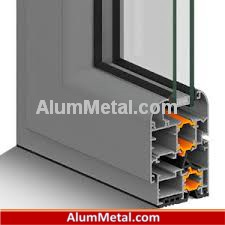 خرید پنجره آلومینیوم پروفیل دوجداره لیبل آکرول