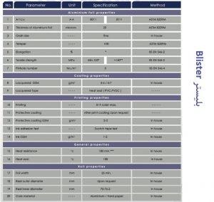 مشخصات فویل آلومینیوم بلیستر