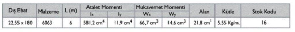 surface-coationg-profile-22.5x180